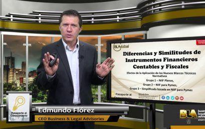 Instrumentos financieros  factoring